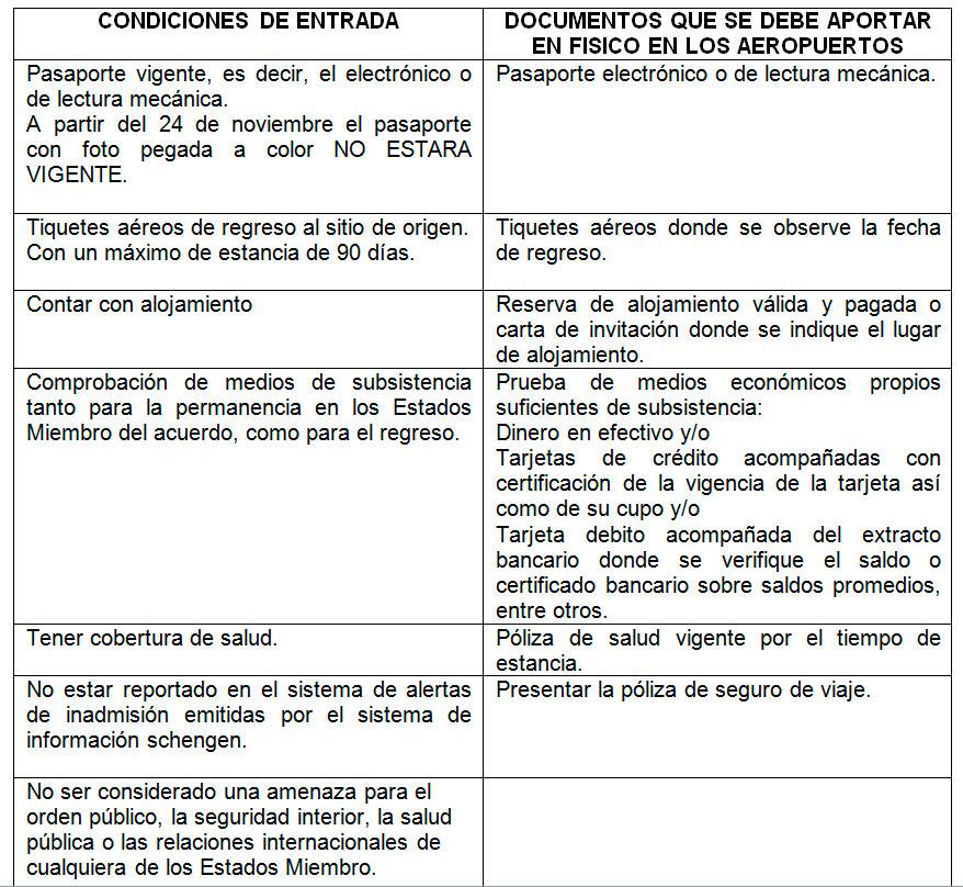 visado_colombianos2